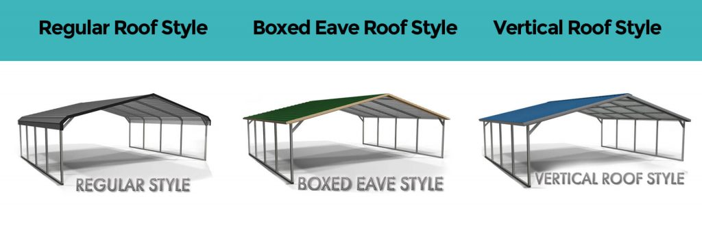 Metal Garage Roof Styles